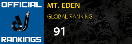 MT. EDEN GLOBAL RANKING