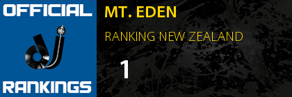 MT. EDEN RANKING NEW ZEALAND