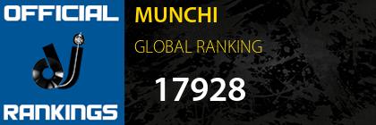 MUNCHI GLOBAL RANKING