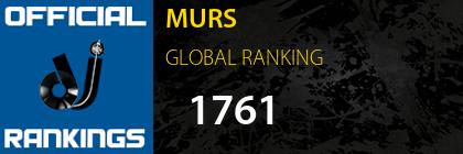 MURS GLOBAL RANKING