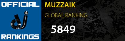 MUZZAIK GLOBAL RANKING