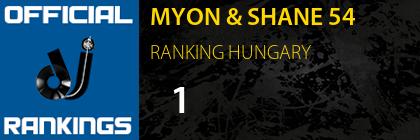 MYON & SHANE 54 RANKING HUNGARY