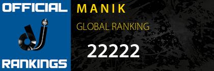 M A N I K GLOBAL RANKING