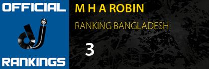 M H A ROBIN RANKING BANGLADESH
