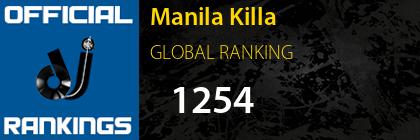 Manila Killa GLOBAL RANKING