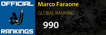 Marco Faraone GLOBAL RANKING