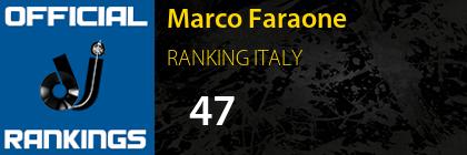 Marco Faraone RANKING ITALY