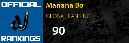 Mariana Bo GLOBAL RANKING