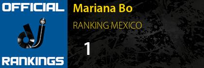 Mariana Bo RANKING MEXICO