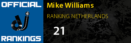 Mike Williams RANKING NETHERLANDS