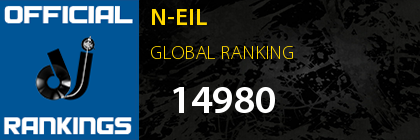 N-EIL GLOBAL RANKING
