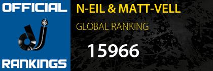 N-EIL & MATT-VELL GLOBAL RANKING