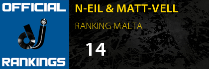 N-EIL & MATT-VELL RANKING MALTA