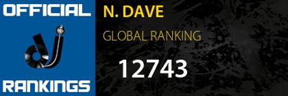 N. DAVE GLOBAL RANKING