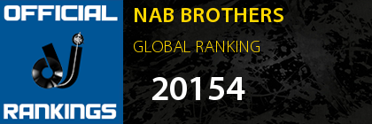 NAB BROTHERS GLOBAL RANKING