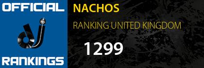 NACHOS RANKING UNITED KINGDOM