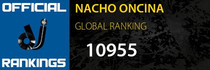 NACHO ONCINA GLOBAL RANKING