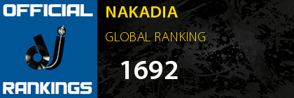 NAKADIA GLOBAL RANKING