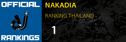 NAKADIA RANKING THAILAND