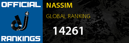 NASSIM GLOBAL RANKING