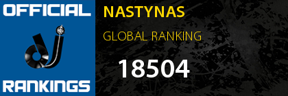 NASTYNAS GLOBAL RANKING