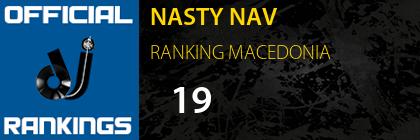 NASTY NAV RANKING MACEDONIA