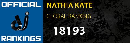 NATHIA KATE GLOBAL RANKING