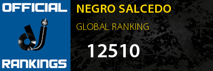 NEGRO SALCEDO GLOBAL RANKING