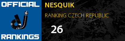 NESQUIK RANKING CZECH REPUBLIC