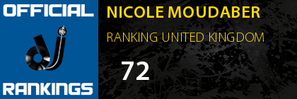 NICOLE MOUDABER RANKING UNITED KINGDOM