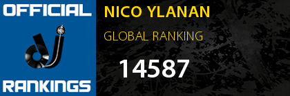 NICO YLANAN GLOBAL RANKING