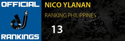 NICO YLANAN RANKING PHILIPPINES