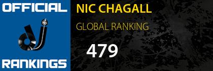 NIC CHAGALL GLOBAL RANKING