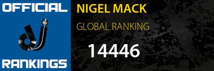 NIGEL MACK GLOBAL RANKING