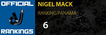 NIGEL MACK RANKING PANAMA