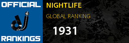 NIGHTLIFE GLOBAL RANKING