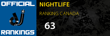 NIGHTLIFE RANKING CANADA