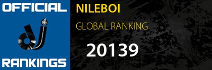 NILEBOI GLOBAL RANKING