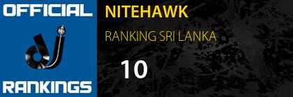 NITEHAWK RANKING SRI LANKA