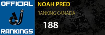 NOAH PRED RANKING CANADA