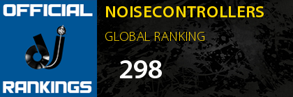 NOISECONTROLLERS GLOBAL RANKING