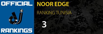 NOOR EDGE RANKING TUNISIA