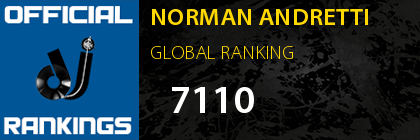 NORMAN ANDRETTI GLOBAL RANKING