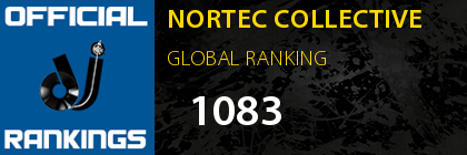 NORTEC COLLECTIVE GLOBAL RANKING