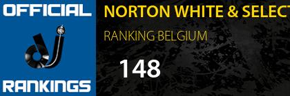NORTON WHITE & SELECT RANKING BELGIUM