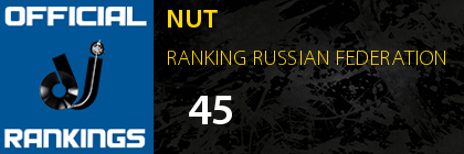 NUT RANKING RUSSIAN FEDERATION