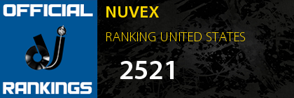 NUVEX RANKING UNITED STATES