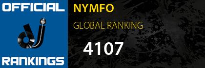 NYMFO GLOBAL RANKING