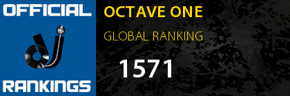 OCTAVE ONE GLOBAL RANKING