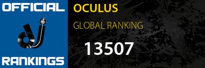 OCULUS GLOBAL RANKING